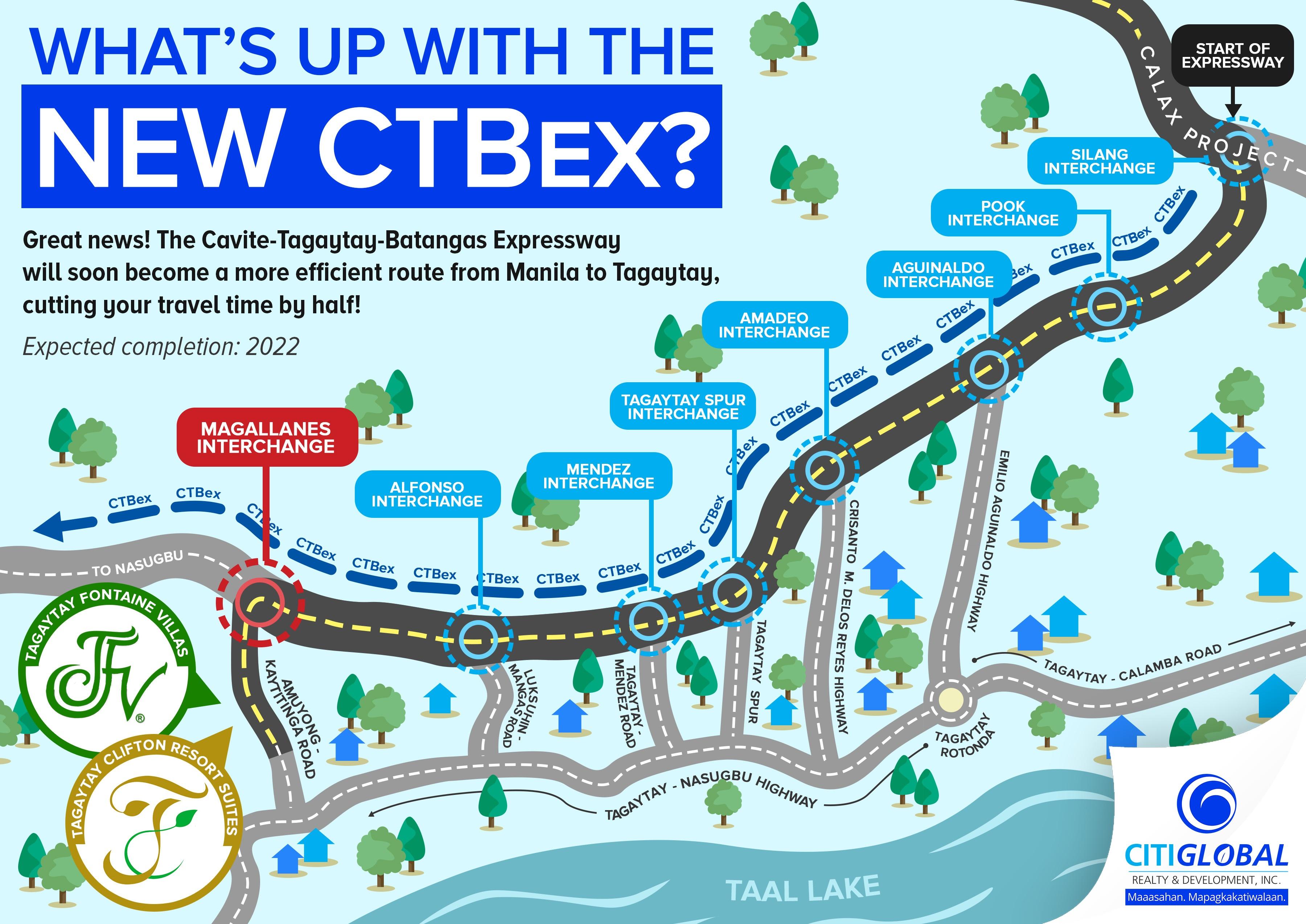 The New CTBex