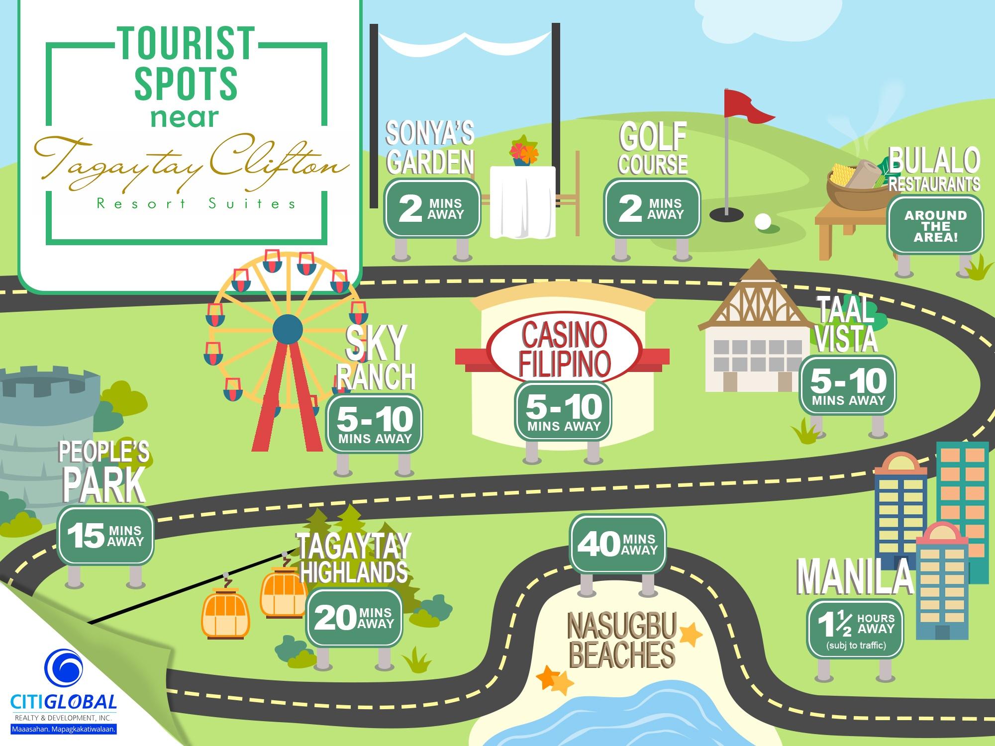 Tourist Spots Near Tagaytay Clifton Resort Suites
