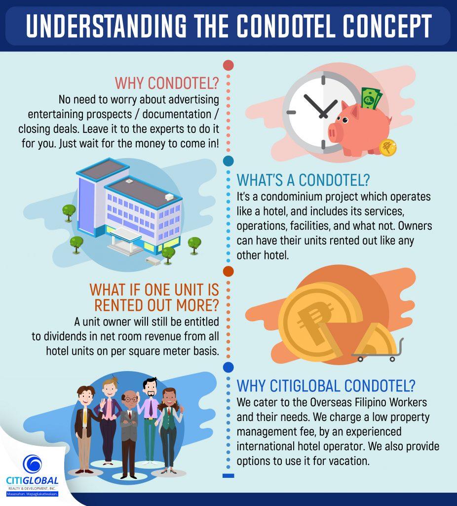 Understanding Condotel Concept